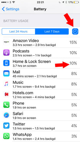 discover which apps are using most battery on iphone