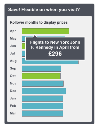 chart of skyscanner predicting flight prices by month