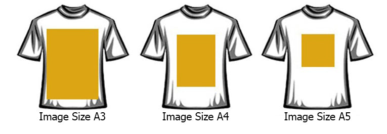 Image size and position for T-Shirts