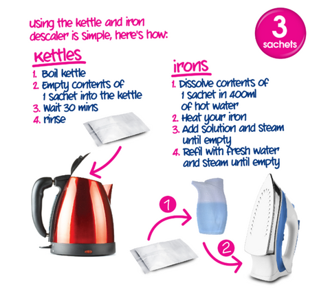 Eco Kettle and Iron Descaler