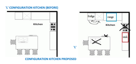 L Configuration Kitchen Layout