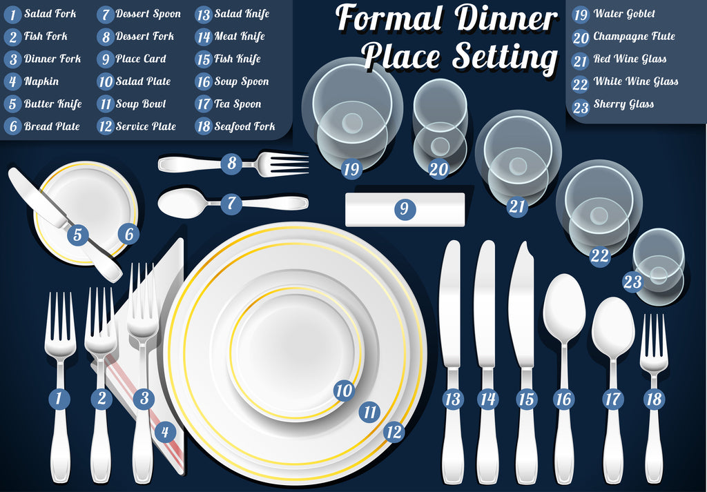 Flatware place settings - Why do I have three forks?