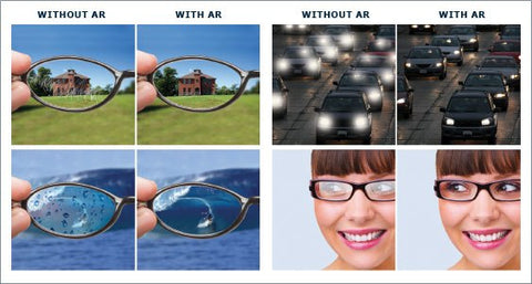 cecad5b7d5 What Are Anti-Reflective Lenses… And Why Do I Need Them