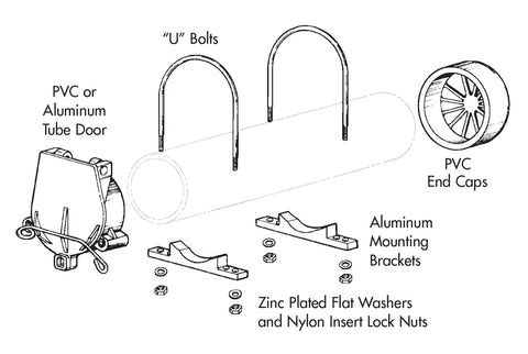 Cast Alum/PVC  Door Kits