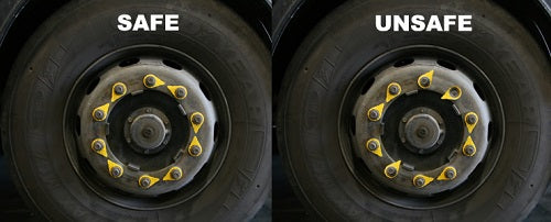 wheel nut indicators