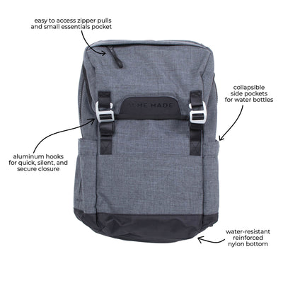Divisadero Commuter Backpack ACME Made All Features