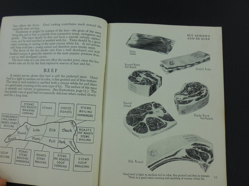 1934 World's Fair Recipe Book - Meat Selection Preperation - Armour Building Chicago interior