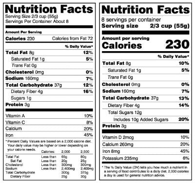 FDA Approves New Nutrition Panel that Highlights Sugar Levels