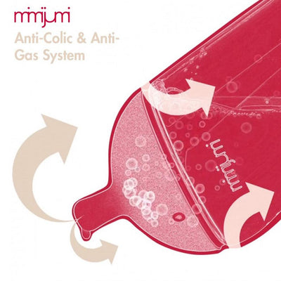 Mimijumi Replacement Nipple Teat (Slow Flow) 0-12 months