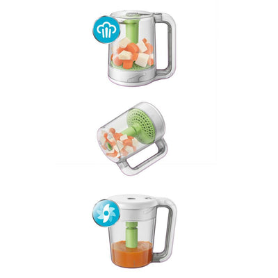 Philips Avent Combined Steamer And Blender 2 in 1