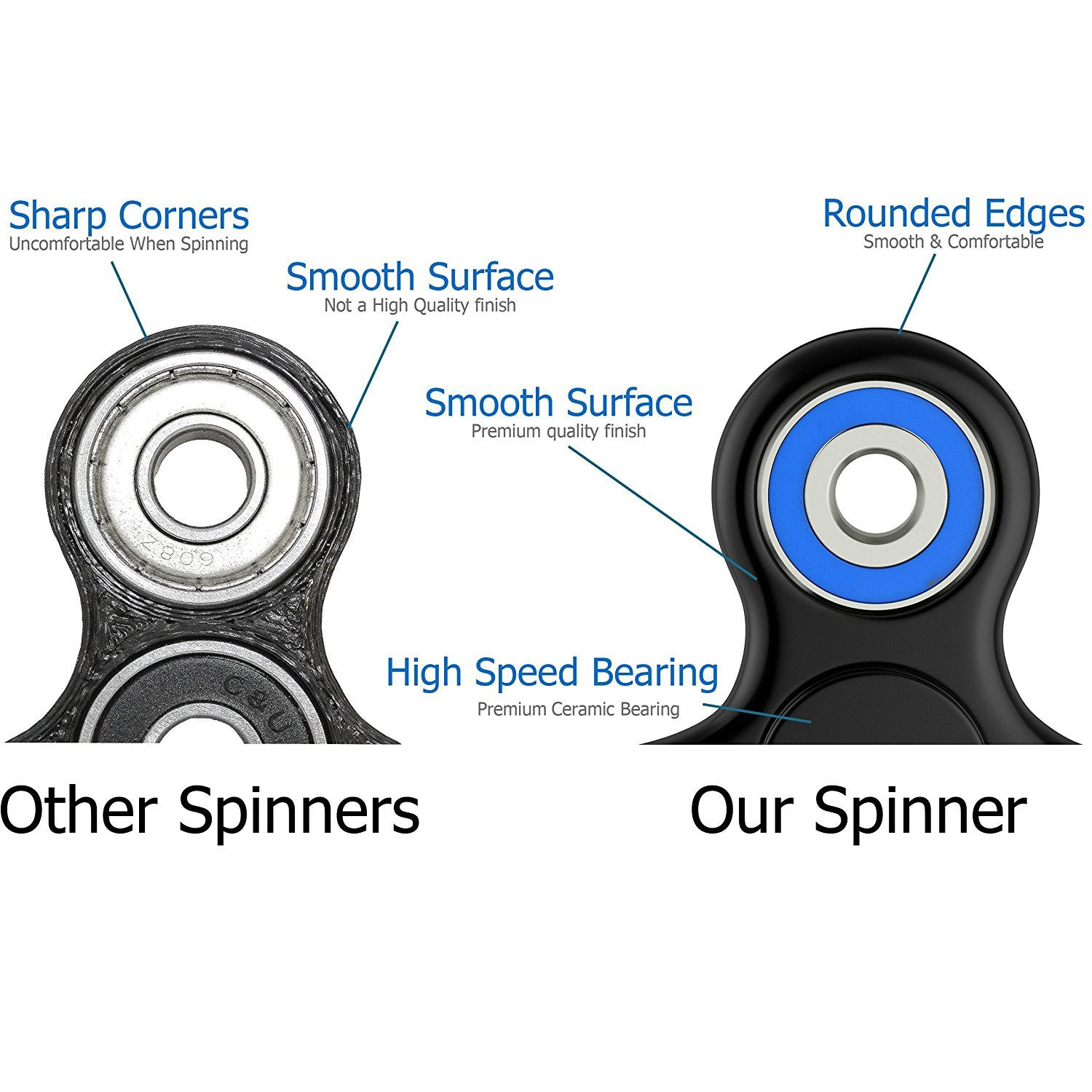 BX FIDGET METALLIC SPINNER DEVELOPMENT TOY