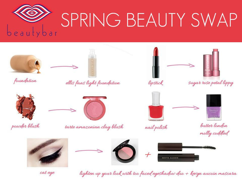 Spring beauty swap