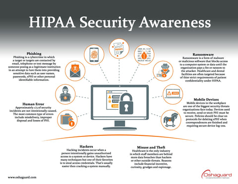 The Top 5 Ways to Avoid a HIPAA Fine in 2019