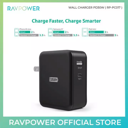 RAVPower 36W Type C USB Charger - RP-PC017 - ICONS