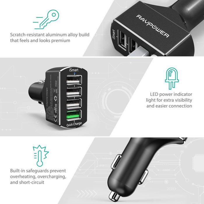 RAVPower 54W 4-Port USB Charger - RP-VC003 - ICONS