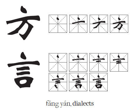 Chinese Dialects - Our disappearing culture heritage ...