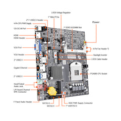Mini ITX Motherboard With Intel HM65 Chipset