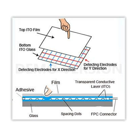 5 Wire Resistive touch screen technology - ThinPC