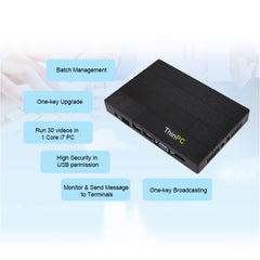 Thin Client 9CX1N / Cortex-A9 Dual-Core 1.2Ghz / 512 M RAB / 4 GB Flash / Linux 3.4 - ThinPC