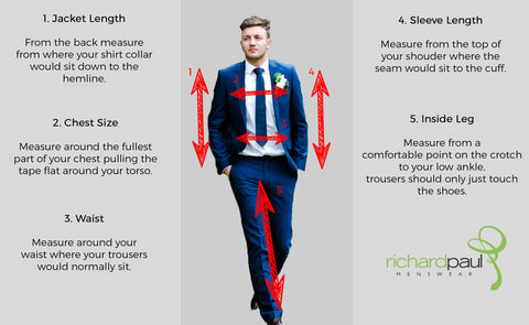 Suit hire measurement guide richard paul menswear stratford upon avon warwickshire