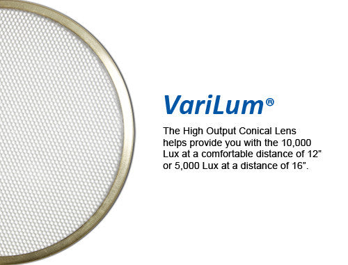 Varilum 174 Round 30w Led Circadian Desk Lamp Full Spectrum