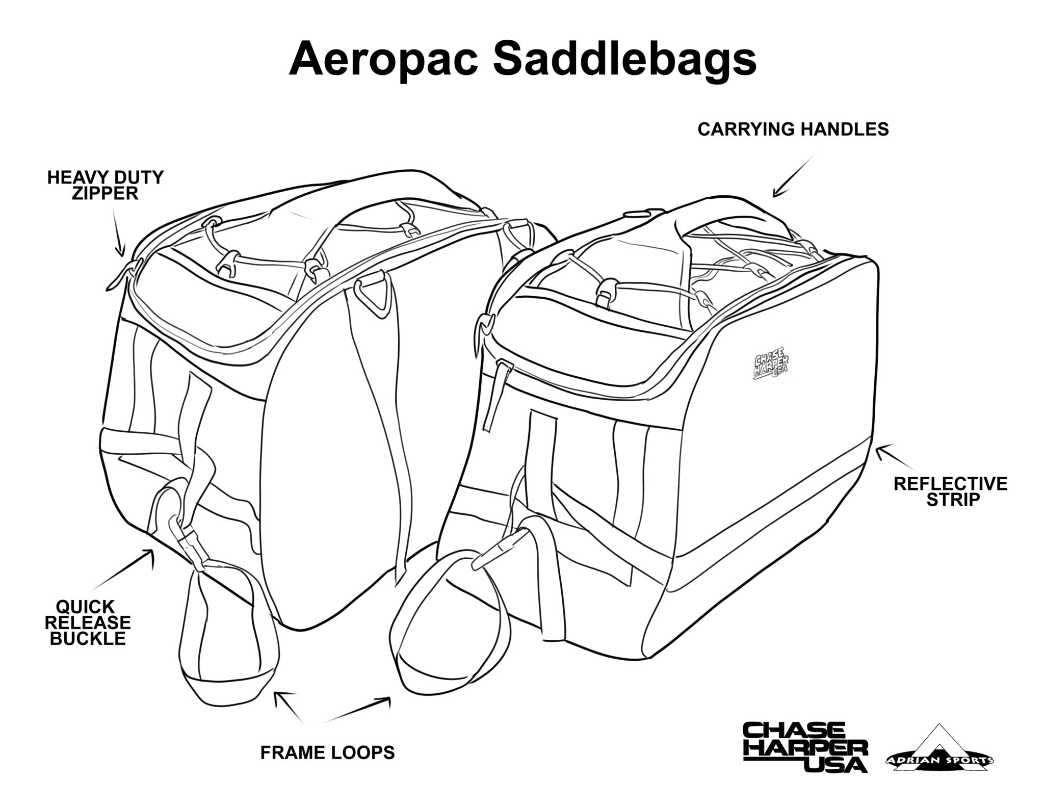 Chase Harper USA, The Best Motorcycle Luggage,Tank bags