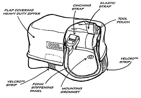 Universal Wiring Diagram For Tail Light