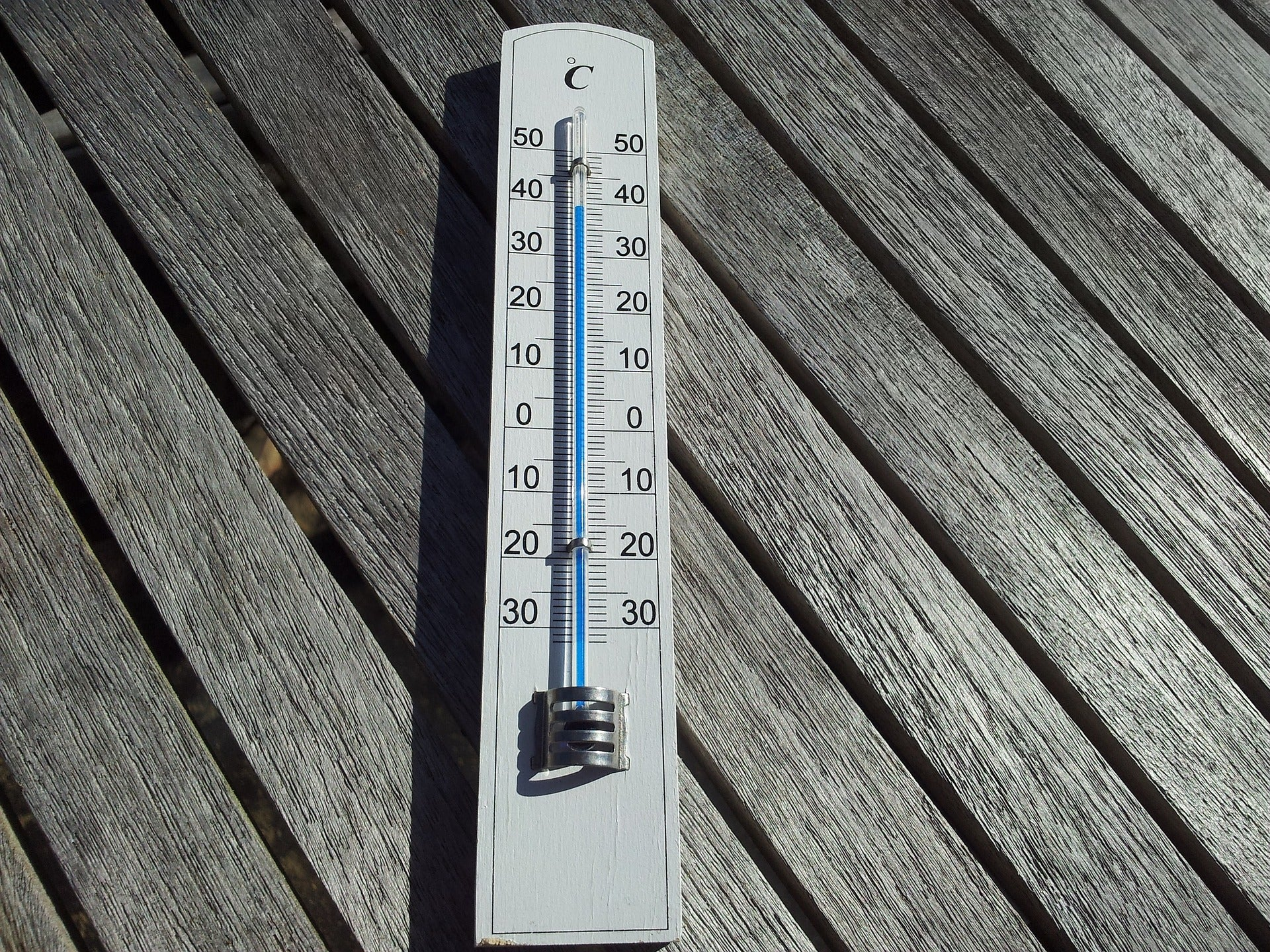 What Everyone needs to know about Body Temperature and Overheating