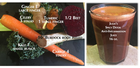 Spicy Detox Anti-Inflammatory Juice