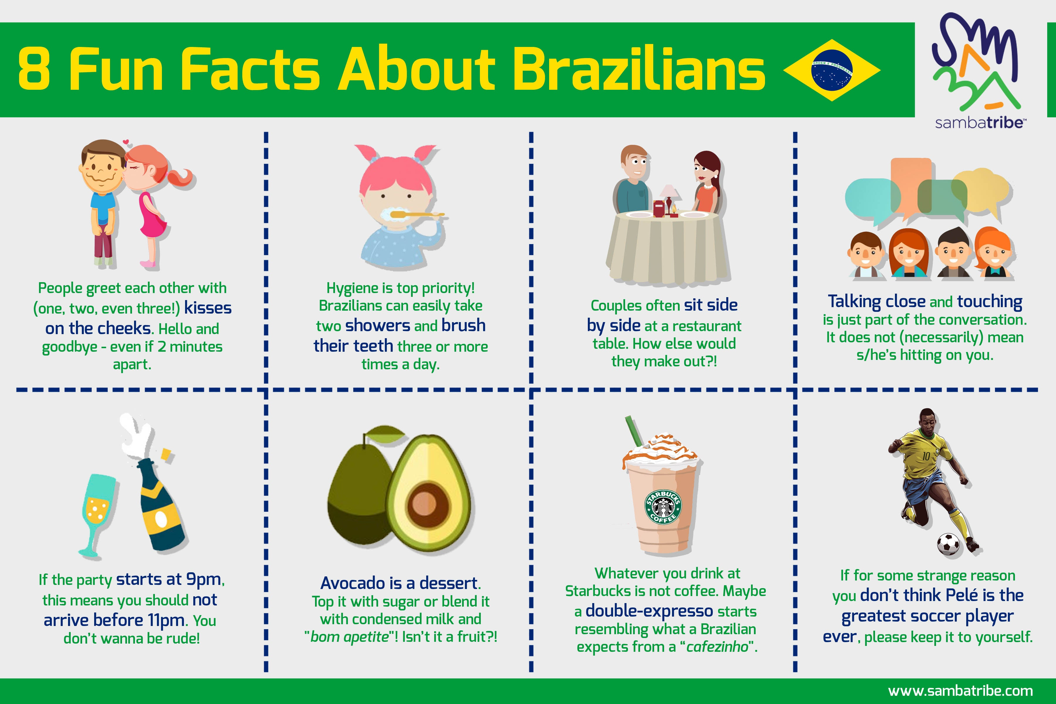 Fun facts about brazilians infographic