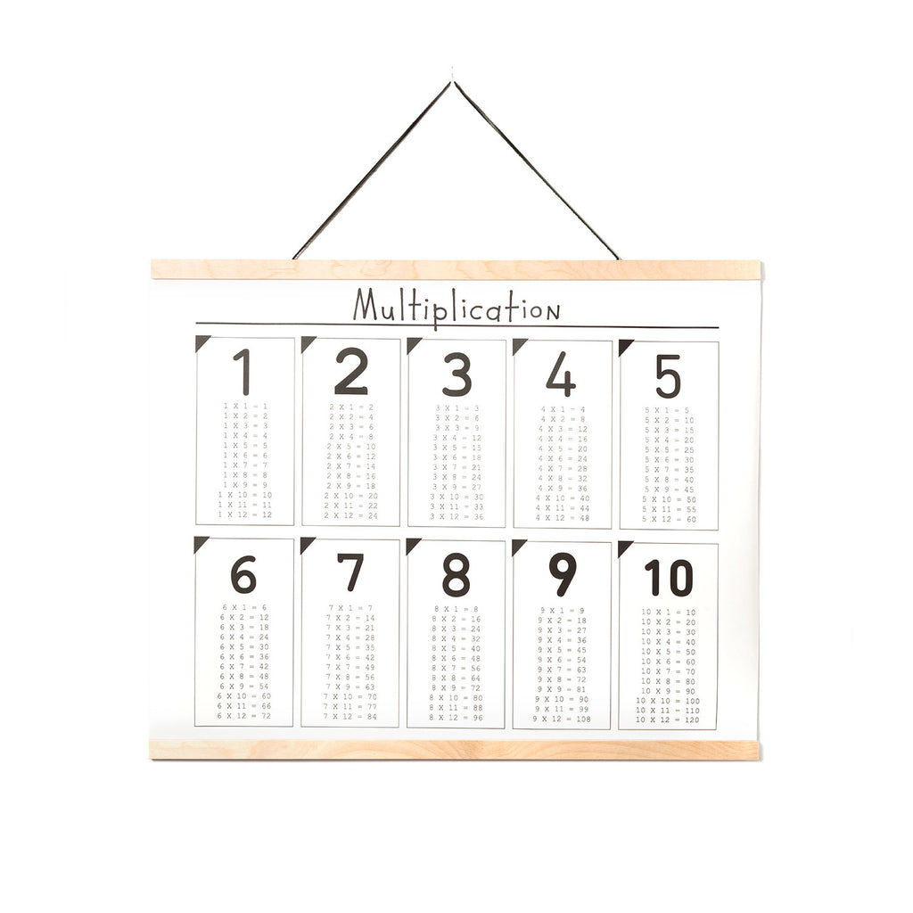 MULTIPLICATION Canvas Wall Hanging, by Gautier Studio
