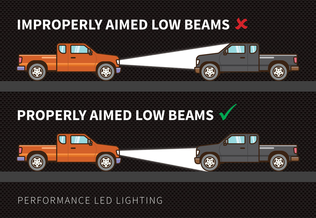 Performance LED Aiming your Headlights
