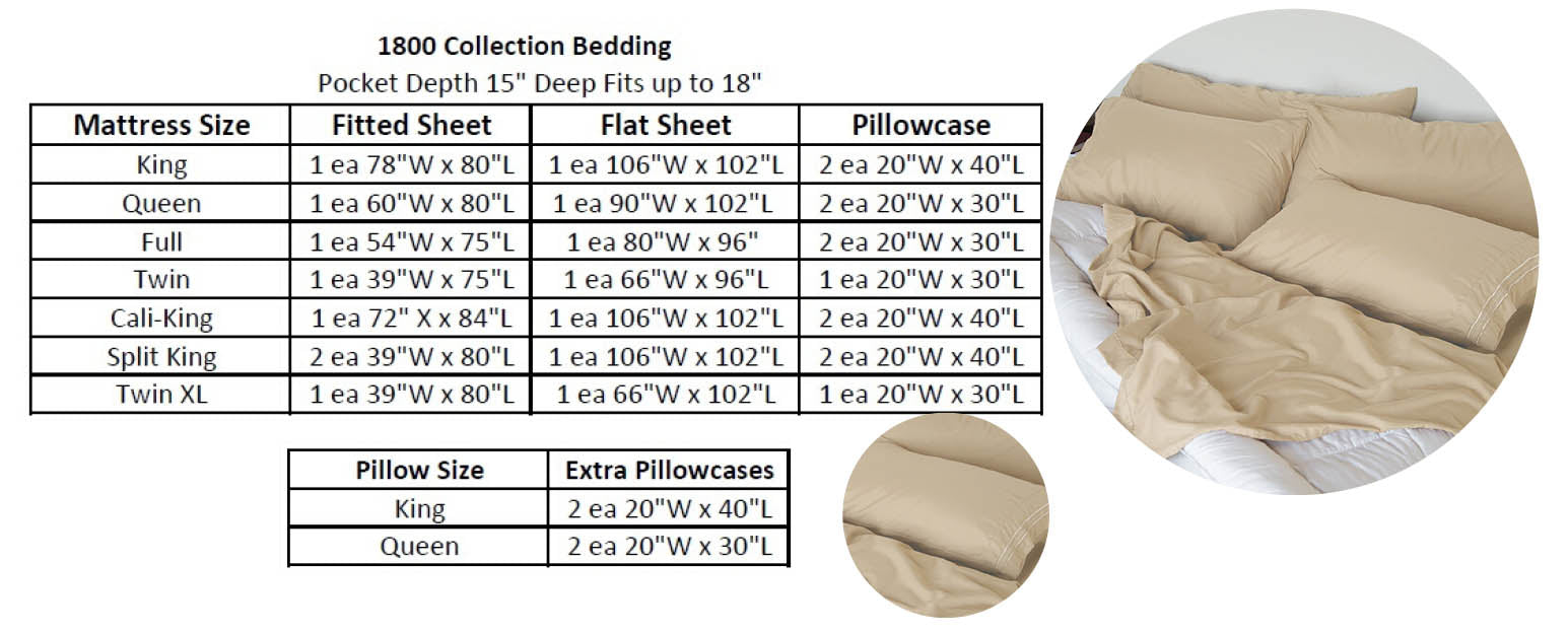 1800 Collection Sheet Sizes