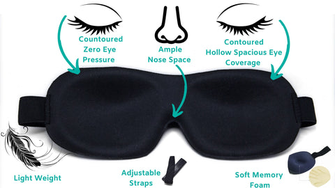 Purchase Your Sleep Mask