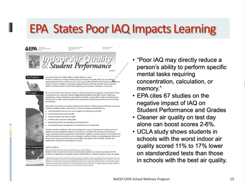 EPA States Poor Air Quality Impacts Learning