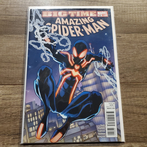 The Amazing Spider-Man #650
