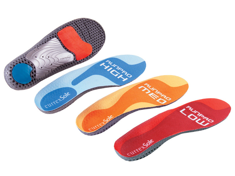 6c84ff1593 The Ultimate Insole Buying Guide | Wiivv