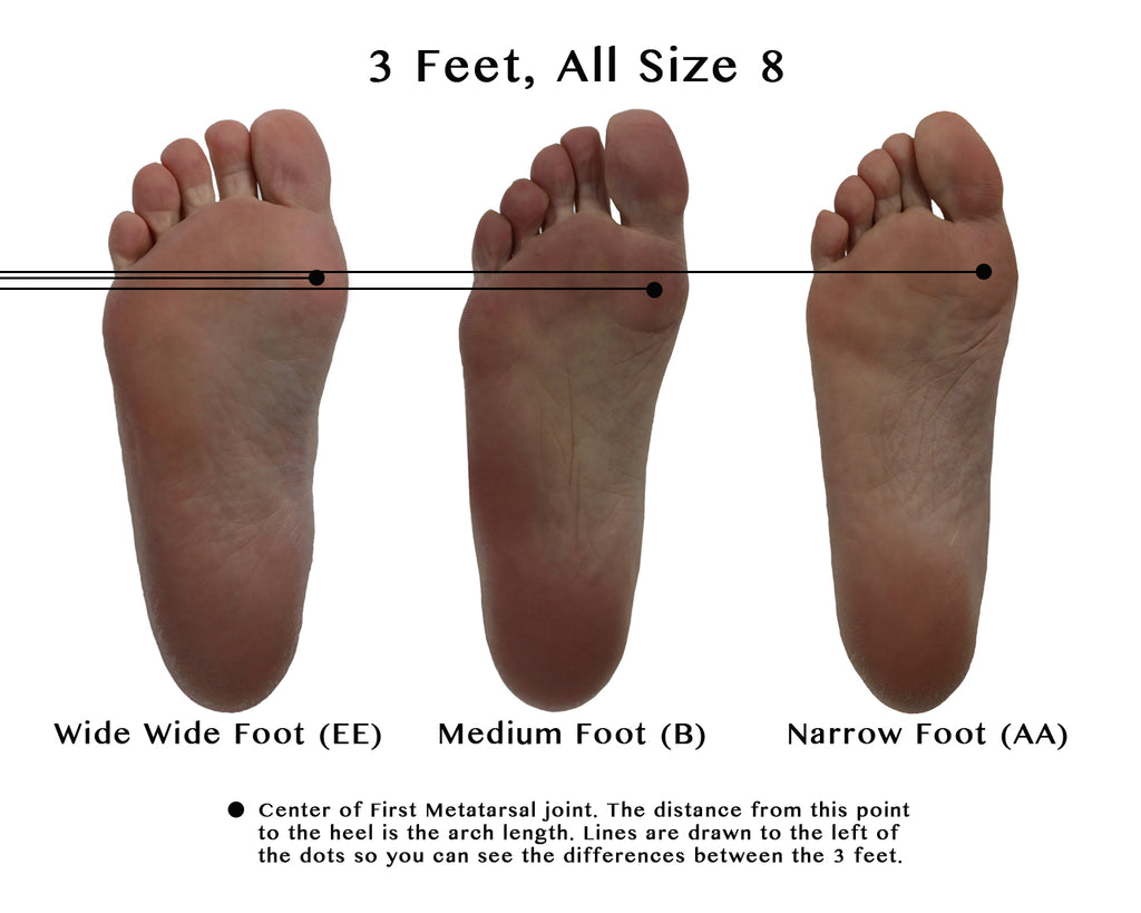 Most Orthopaedic Medical Footwearnds Tend To Run Wider Than The Average Commercial Shoe But Lets Face It The Aesthetics Are Rather Bland On The Bulk