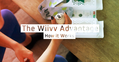 The Wiivv Advantage
