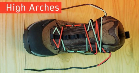 8 Lacing Techniques For Every Foot Type