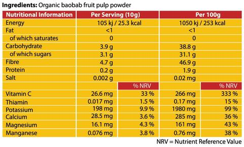 Baobab powder nutrition facts