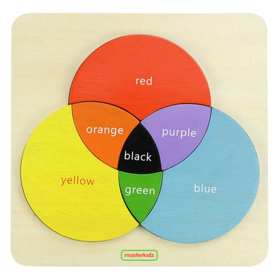 Masterkidz Colour Mixing Learning Board