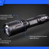 Lampe torche tactique Niteye TH20 - 3150 lumens