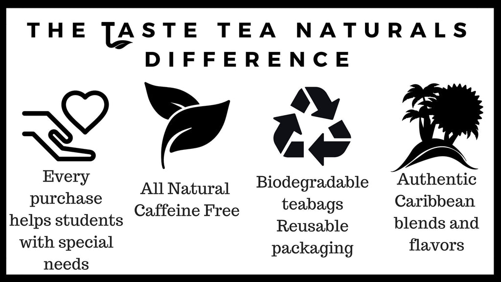 Taste Tea Naturals Value Proposition