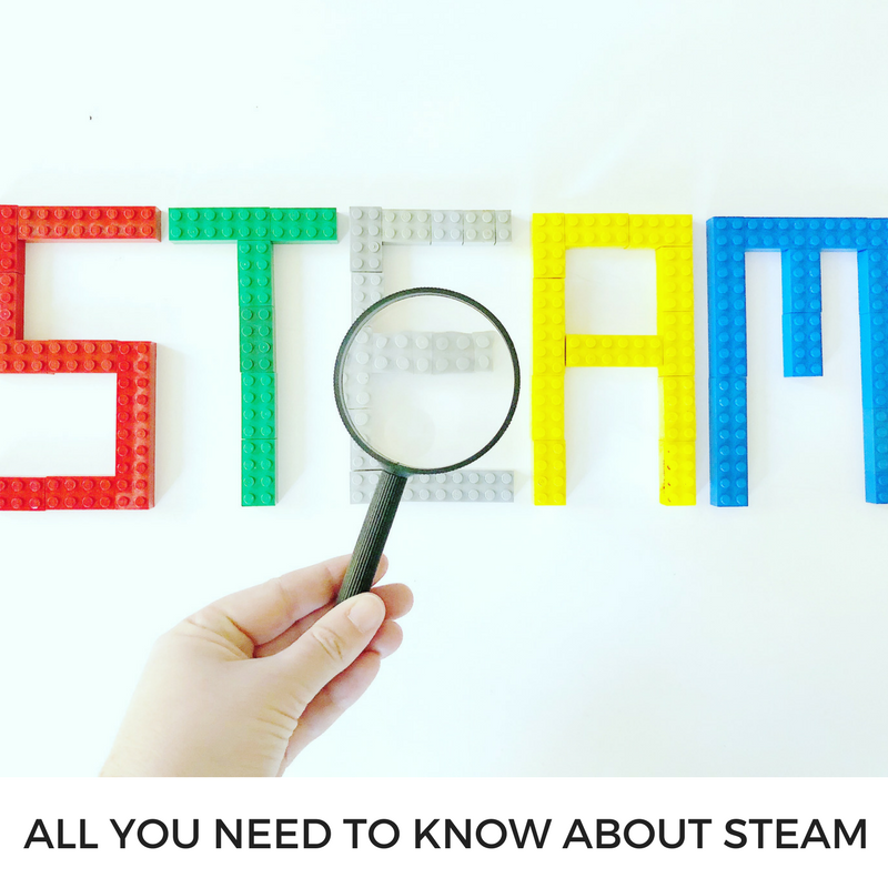 All You Need to Know About STEAM!