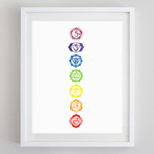 Throat Chakra Watercolor Print