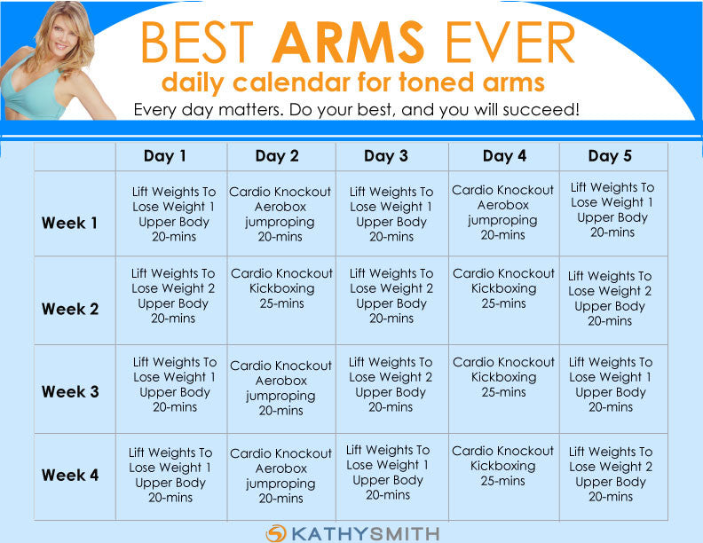 30 Days To Your Best Arms Ever Kit Kathysmithfitness