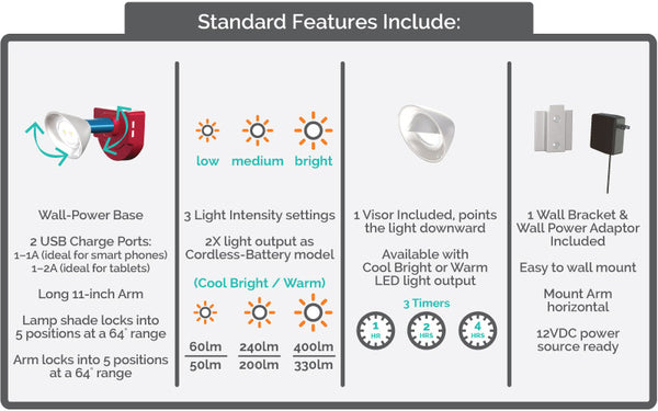 InteliEnergy Wall-Power Wall-Mount Lamp Standard Features