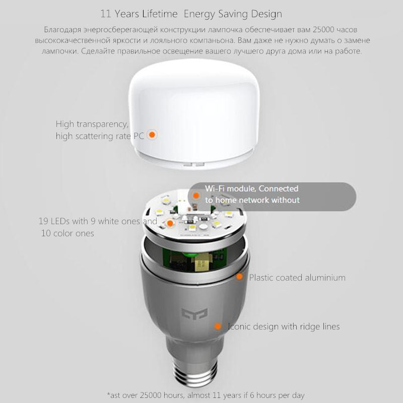 LED Smart Bulb Wifi Controlled
