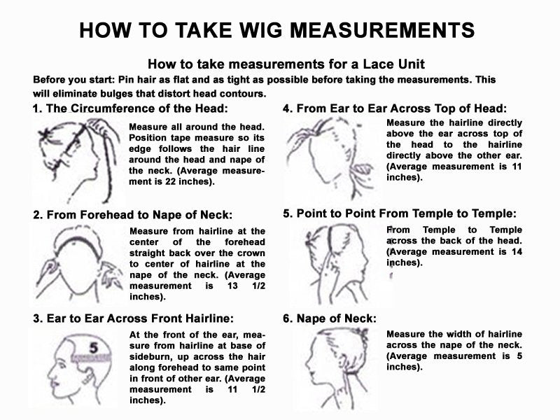 how to measure your head for a custom wig